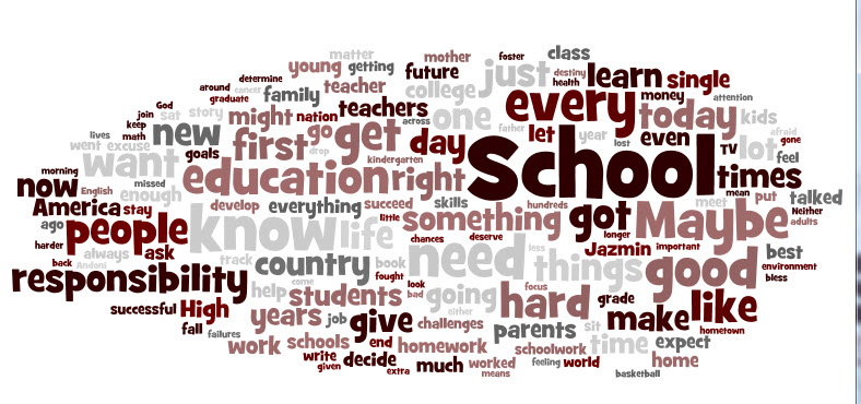 Wordle of President Obama's speech to the nation's students