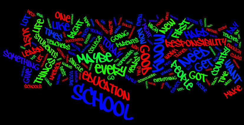 This is a wordle of the president's speech found at the DOE website.